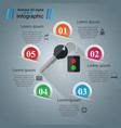 key and alarm icon bisiness infographic vector image
