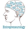 Entrepreneur Mind Lean Startup Model vector image