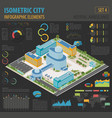 flat 3d isometric clinic complex and city map vector image