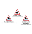 Flood warning signs vector image