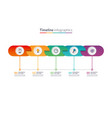 timeline infographic template of rounded elements vector image vector image