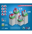 House infographics City town living vector image