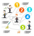 Infographic layout with people and hand vector image