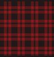 seamless pattern of red tartan vector image