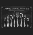 fork spoon knife on chalkboard vector image