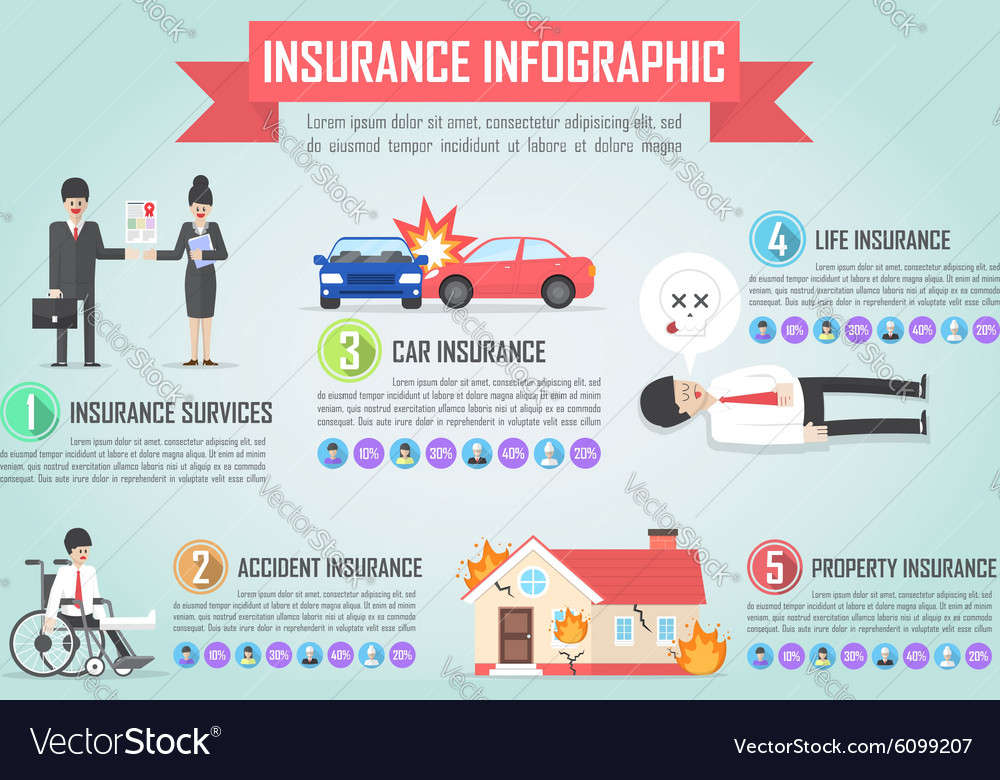 Insurance infographic design template vector