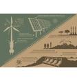 infographics renewable energy vector image