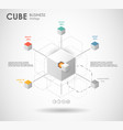 business template conceptual cube with vector image