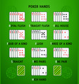 poker winning hands vector image vector image