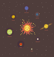 solar system retro view vector image