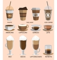 Coffee icons set Buttons for web and apps vector image