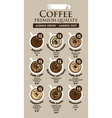 coffee price vector image
