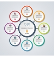 Infographic circle diagram template with 8 options vector image
