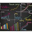 Profit growth vector image