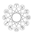 Linear zodiac signs icons for horoscopes vector image