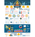 construction infographic with graph and chart vector image