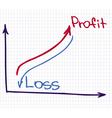 Profit Revenue Chart vector image