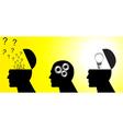 Thinking Process vector image