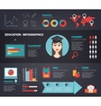set of education learning infographics vector image