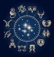 horoscope circle with zodiac signs vector image