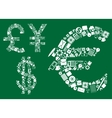 Dollar euro pound and yen signs vector image