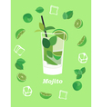 Mojito for poster vector image