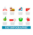 lose weight by jogging infographic elements and vector image