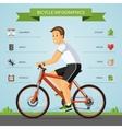 Cartoon man riding on a bike vector image