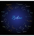 Zodiac signs Constellations vector image vector image