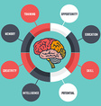 infographics of abilities and qualities of the vector image vector image
