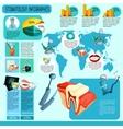 Stomatology Infographics Set vector image