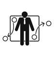 one businessman icon simple style vector image