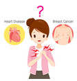 woman doubts about her chest pain vector image
