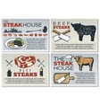 Steak Poster Design Set vector image