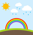 Landscape with rainbow vector image