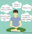 man meditation with Buddha quotes vector image