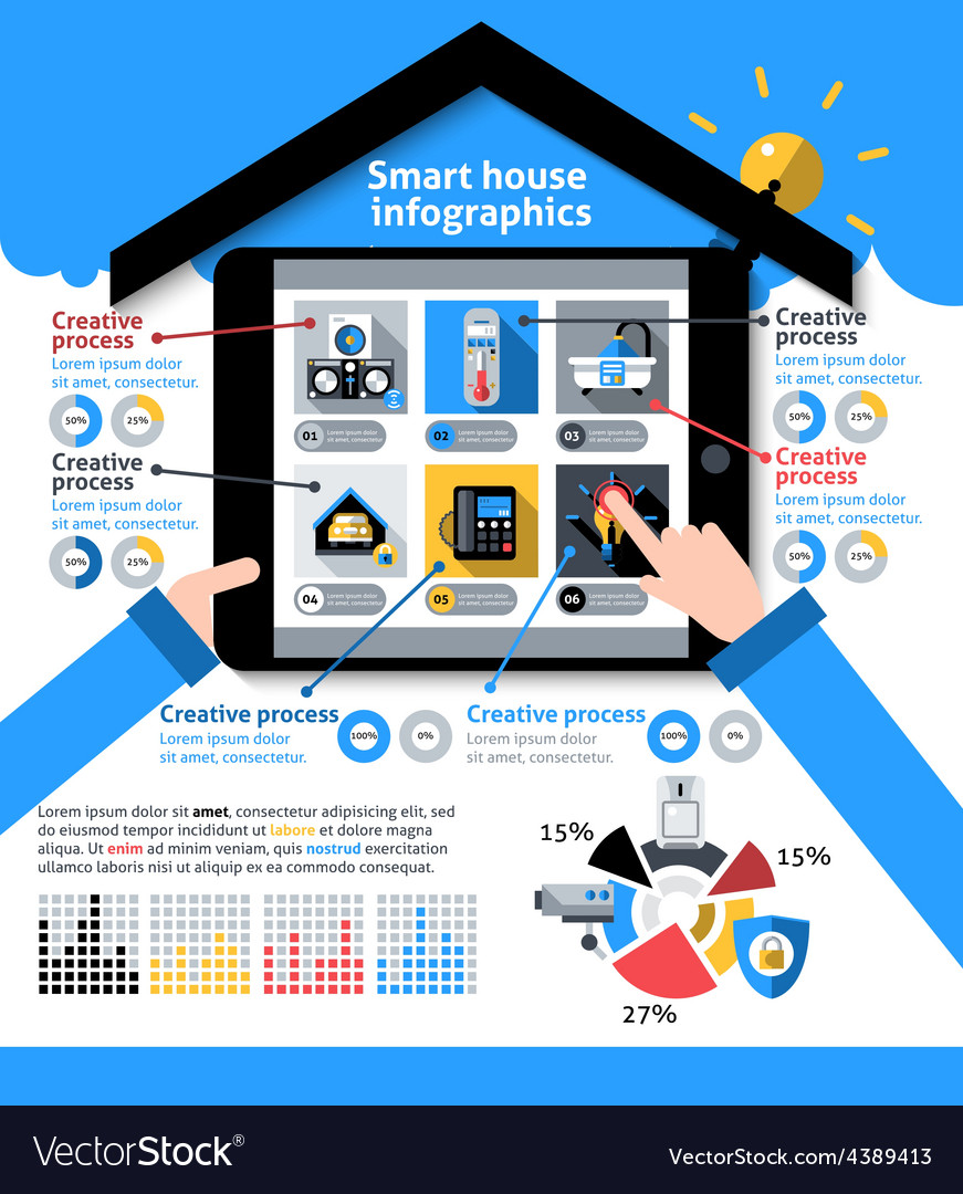 Smart house infographics vector