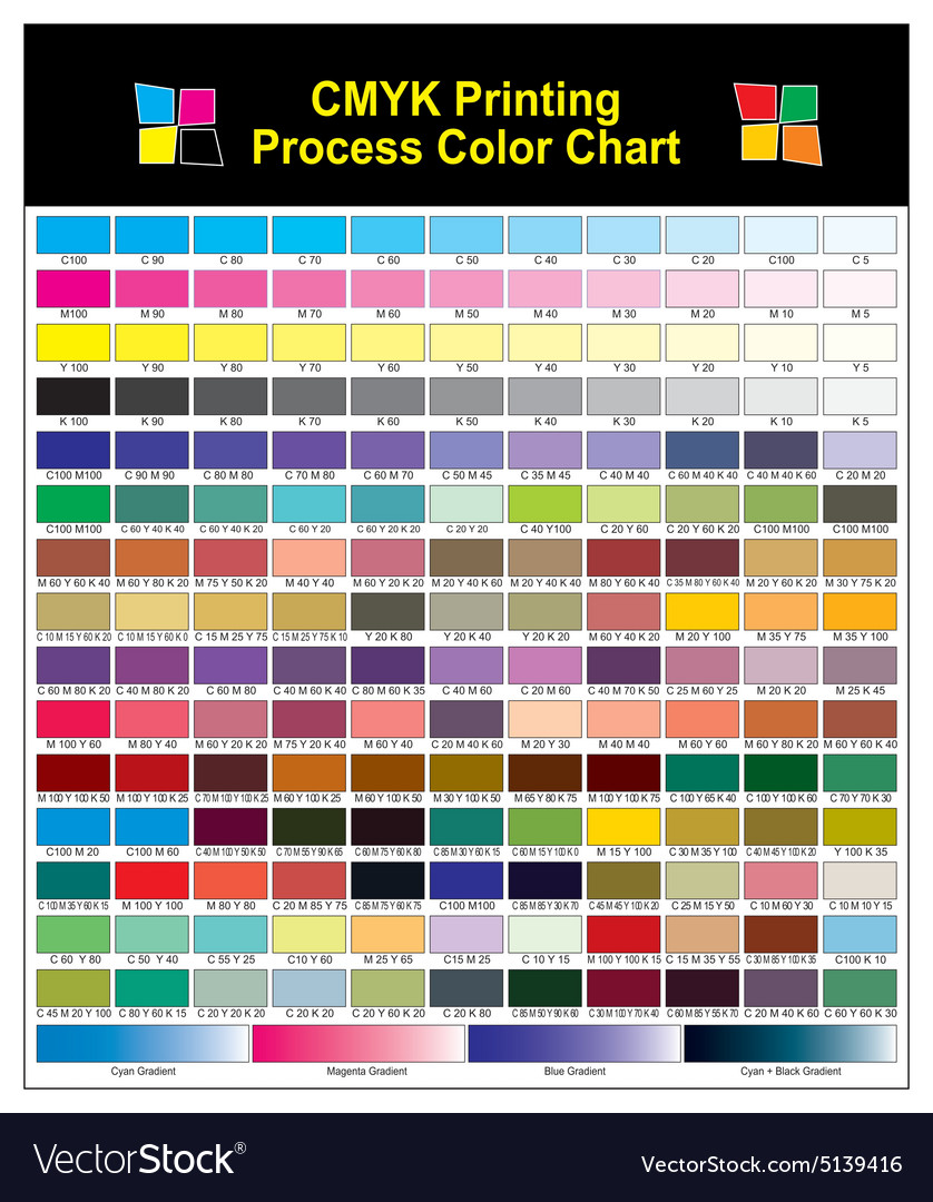 Cmyk color swatch chart vector