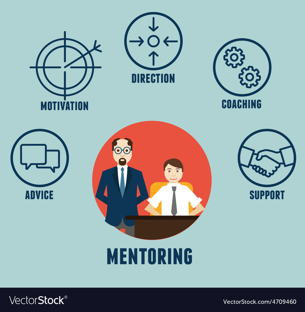 Concept of mentoring with components vector