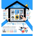 Smart House Infographics vector image vector image