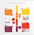 Timeline tree infographics template Autumn fall vector image