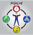 Businessman surrounded by pdca diagram handwritten vector image