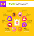 happy easter concept infographics vector image