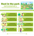 rest in park infographics poster with pictures vector image