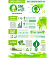 earth day infographics green energy concept vector image