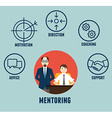 concept of mentoring with components vector image