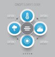 climate icons set collection of haze temperature vector image