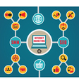 Infographic of internet marketing vector image