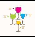 creative food and beverage info-graphics design vector image