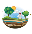 Windmill on Island3 vector image